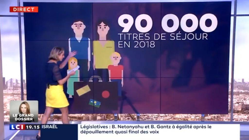 France : les 3 pistes d'Emmanuel Macron pour réduire l'immigration