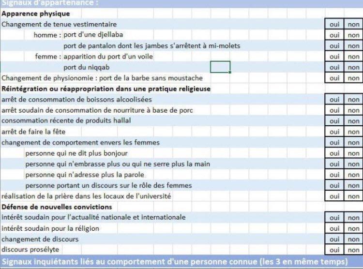 Université de Cergy : un formulaire pour détecter les « signaux faibles de radicalisation » crée la polémique, l'Université s'excuse