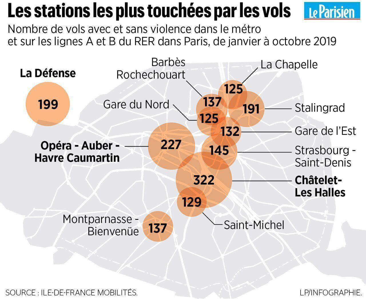 Les objets volés à Paris étaient revendus au Maroc : une vaste filière de recel démantelée