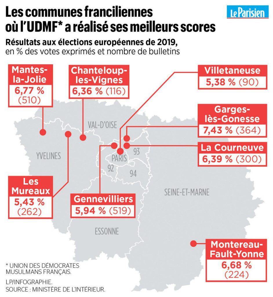 Au cœur des quartiers d'Île-de-France qui votent pour des listes musulmanes